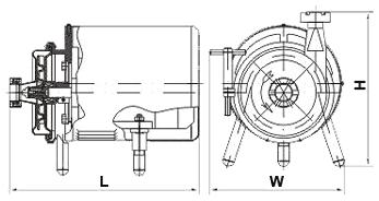 Сырнозерновые центробежные насосы ОНЦ1-СЗ